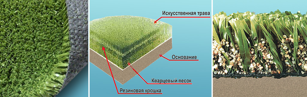 покрытие корта, искусственная трава