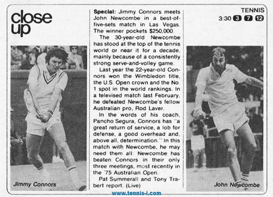 tennis Challenge Matches 26.04.1975